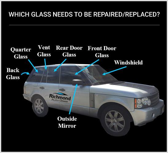 glass-type
